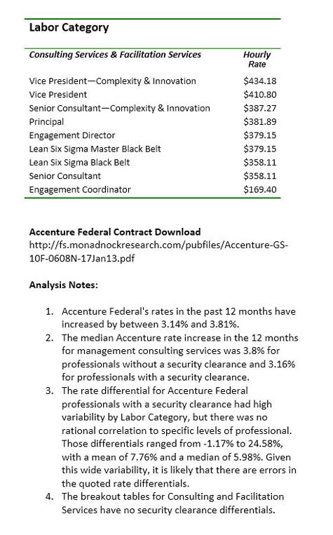 Accenture Management Consulting Rate Card